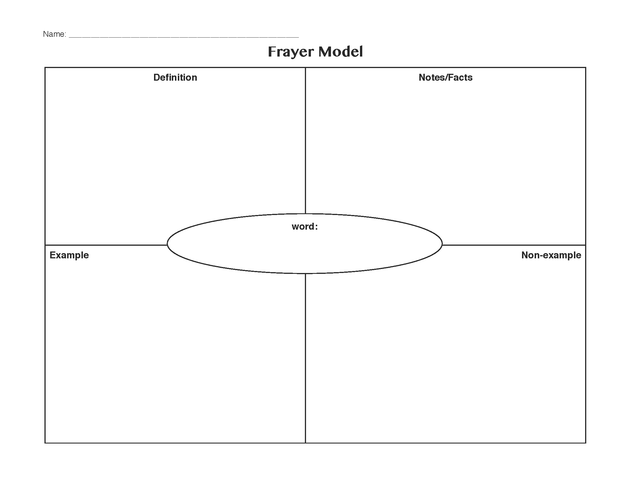 frayer model for vocabulary  1  page 1
