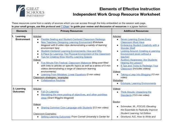 Elements Of Effective Instruction