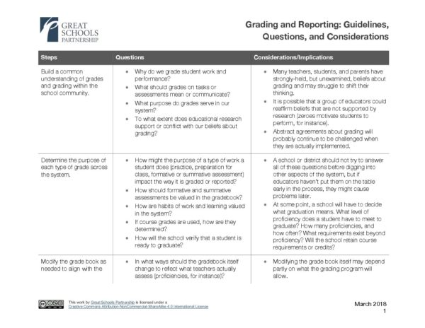 Grading and Reporting: Guidelines, Questions, and